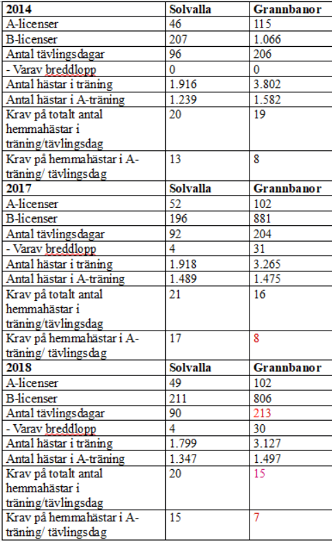 väktare dating kolumn